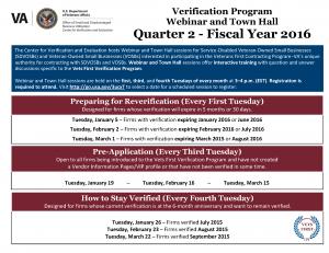 VerificationProgramWebinarSchedule_Q2FY16
